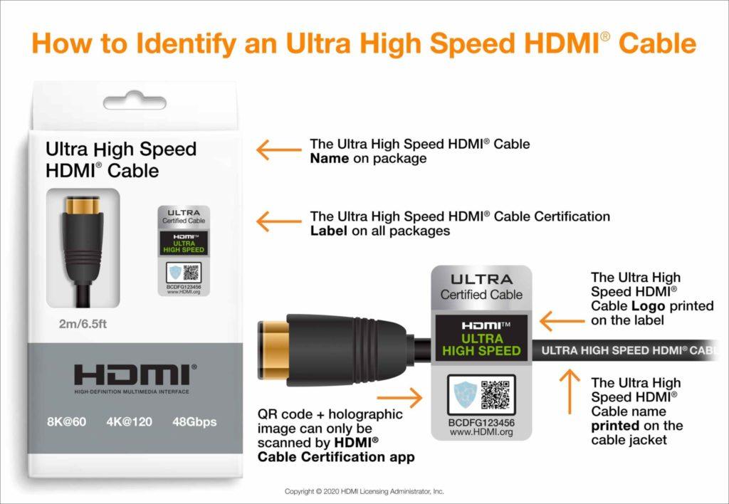 Poznávacie znaky HDMI káblu pre vysokú rýchlosť prenosu údajov. Zdroj: HDMI.org