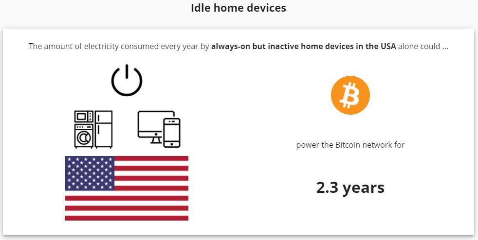 bitcoin_spotreba