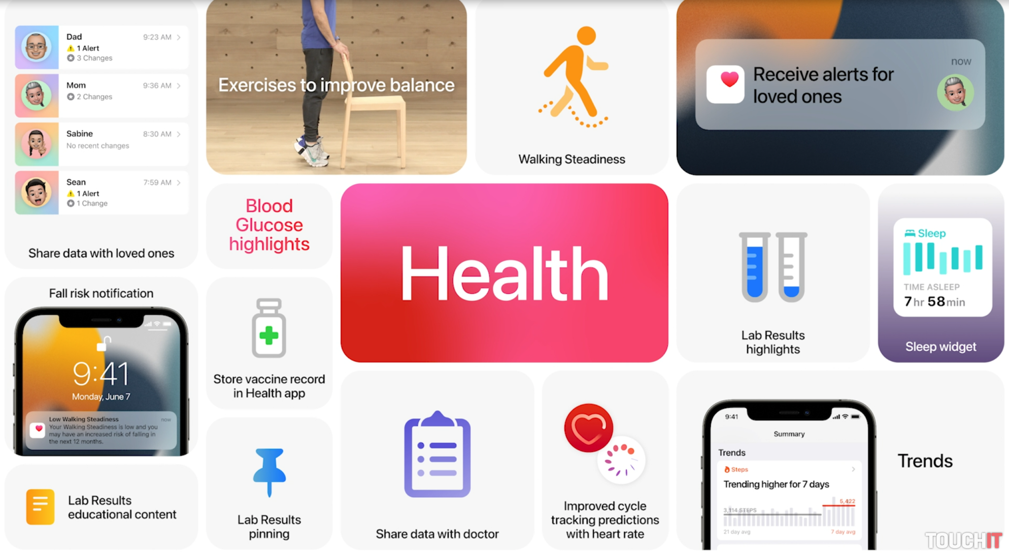 Apple Zdravie