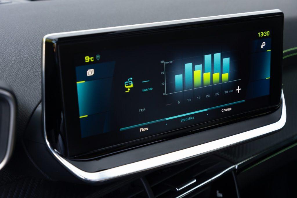 Spotreba energie. Peugeot e-2008