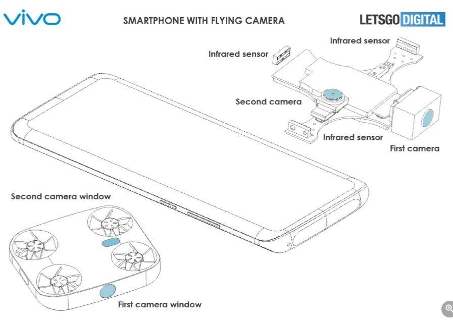 Vivo dron smartfón