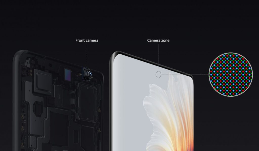 Xiaomi Mi Mix 4 Camera under panel