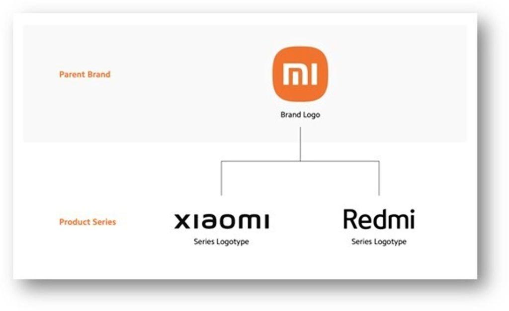 Xiaomi Mi rebranding