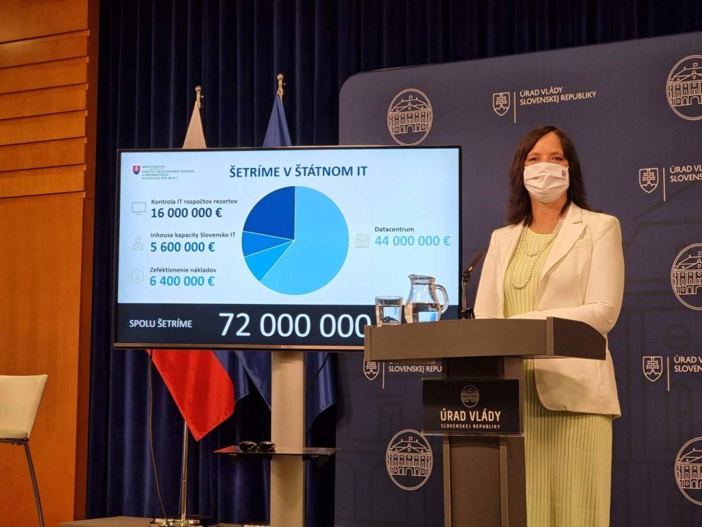 Veronika Remišová predstavuje úspory výdavkov za IT za niečo viac ako rok