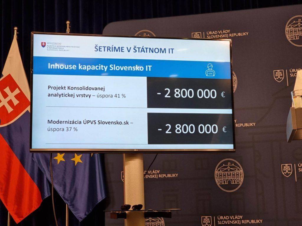 Projekty pre Slovensko.IT